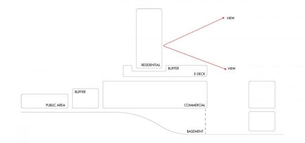 D:SAA_DIAGRAMnovena villediagram Model (1)
