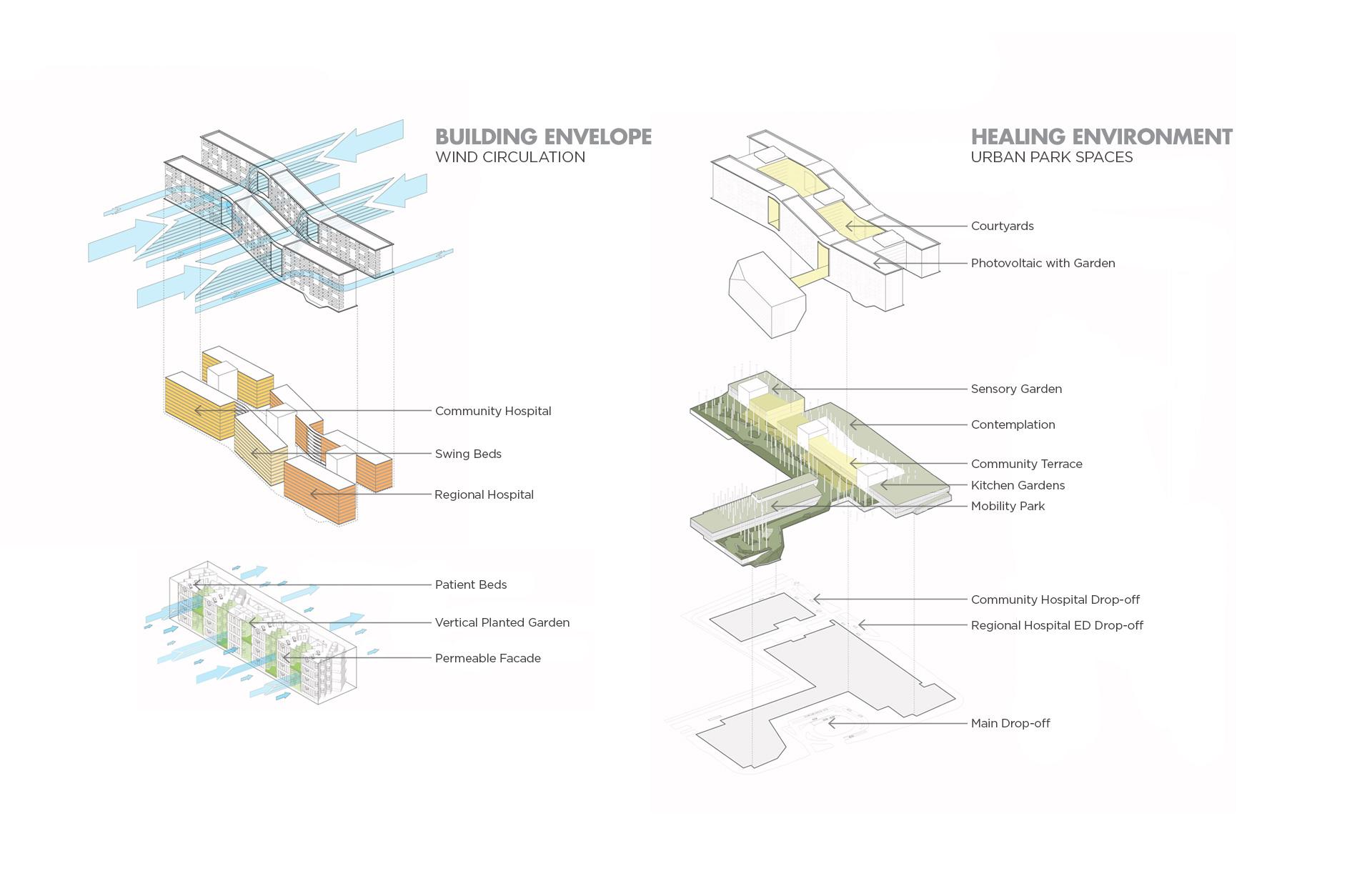SENG KANG GENERAL HOSPITAL - SAA Group Architects